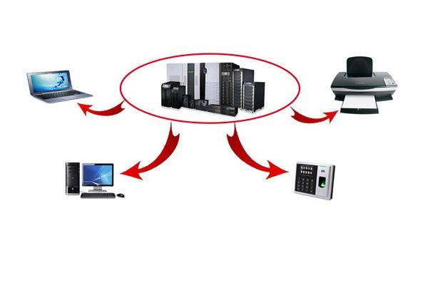 Bộ lưu điện giúp ổn định hoạt động của thiết bị điện