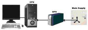Bộ lưu điện máy tính thường là UPS Offline