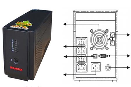 Bộ lưu điện dùng cho máy tính